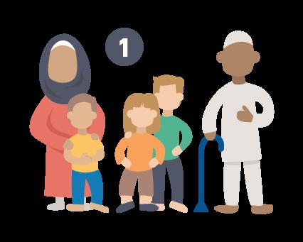 Ilustración comunidad musulmana
